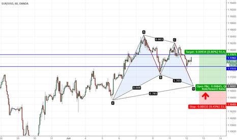 EURUSD: EURUSD - Catch this Bullish Gartley before FOMC
