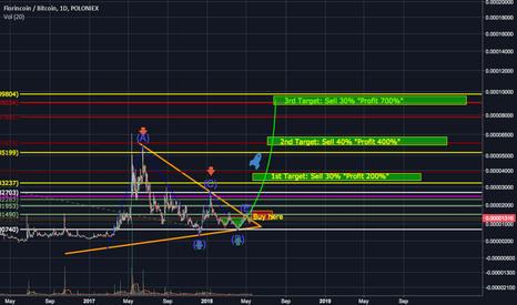 FLOBTC: I think now its a good time to buy