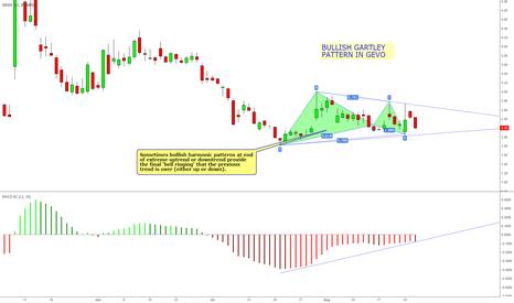GEVO: Bullish potential Gartley Pattern on GEVO