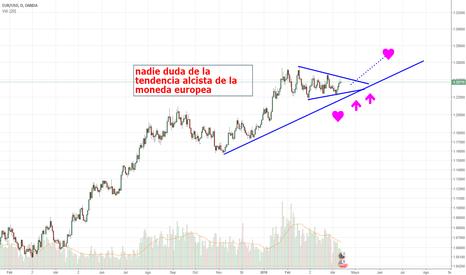 EURUSD: La moneda europea manda este año.