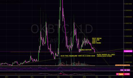 OKBTC: OKcash looks like Ready for a next bull run with a good sign