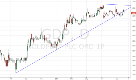 GDP: Goldplat – Exciting business prospects, awaiting bullish break