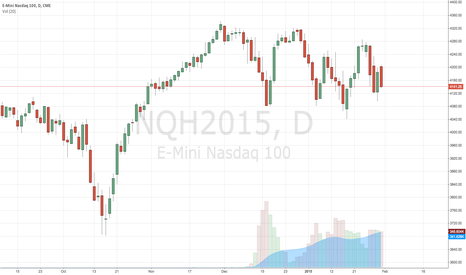 NQH2015: test