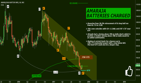AMARAJABAT: AMARAJA: Batteries Charged
