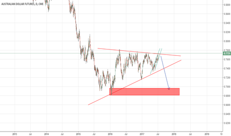A61!: Australian Dollar