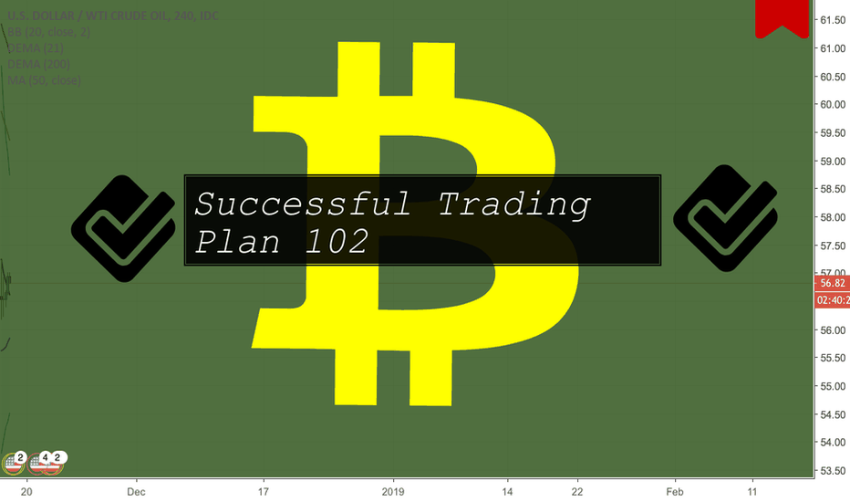 USDWTI: Elements of a Successful Trading Plan 102