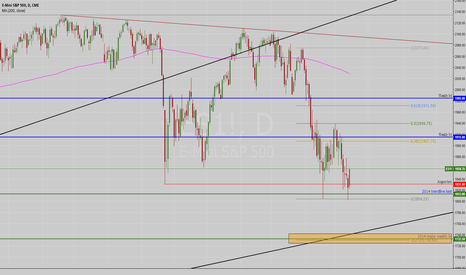 ES1!: The battle for 1800
