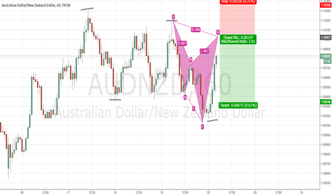 AUDNZD: AUDNZD bearish CYPHER H1