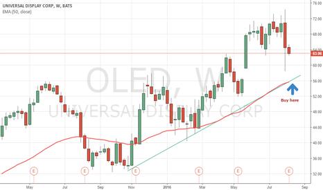 OLED: $oled rethinking buy price