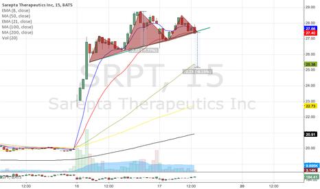 SRPT: H&S SArepta