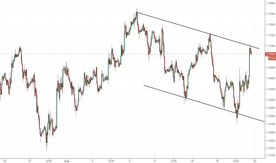 EURUSD: EUR/USD: canale su grafico H1
