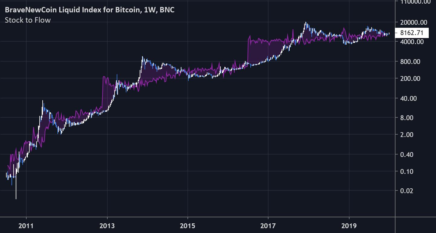 ripple bitcointalk