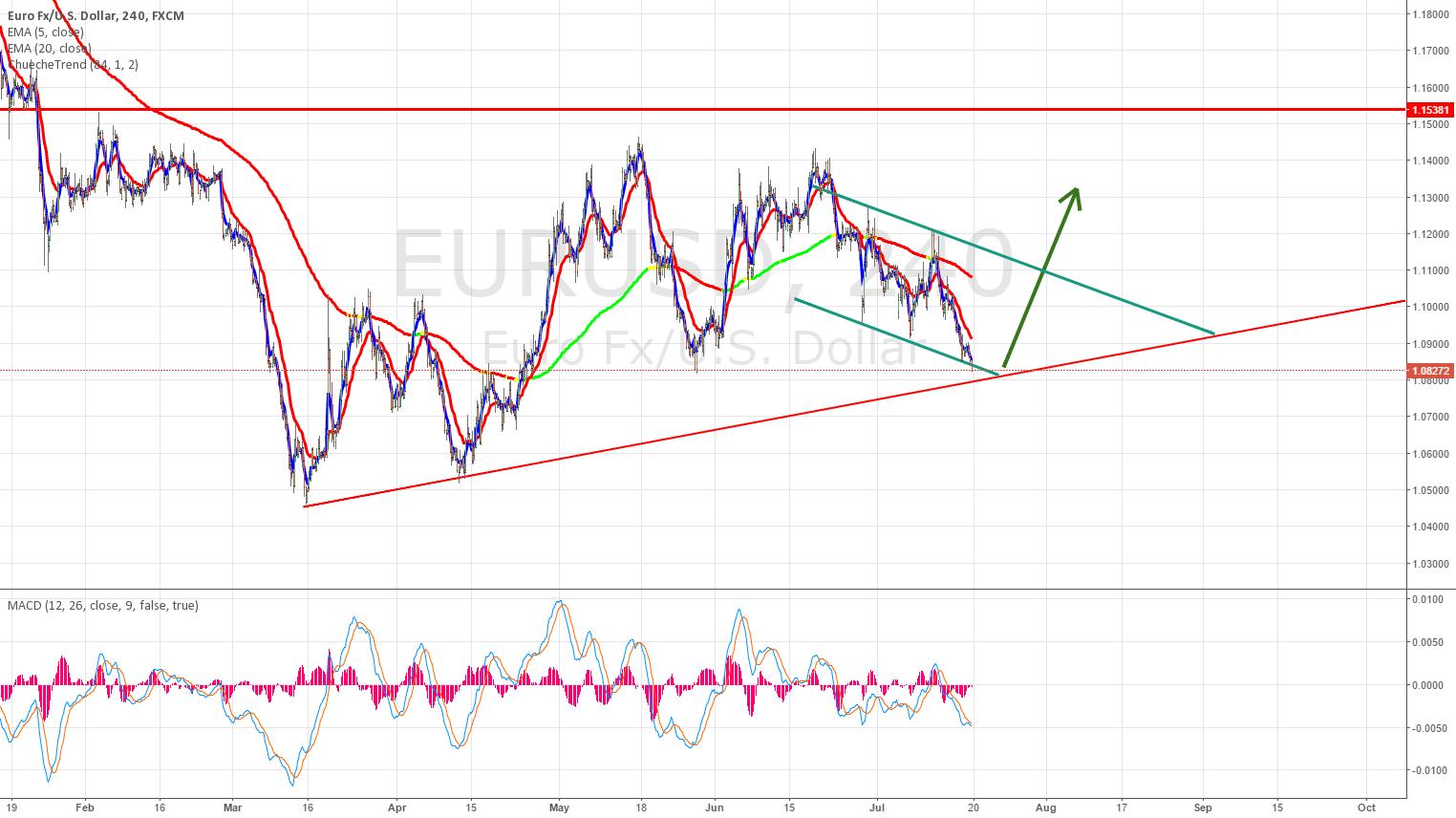 EURUSD Possible trendline bounce
