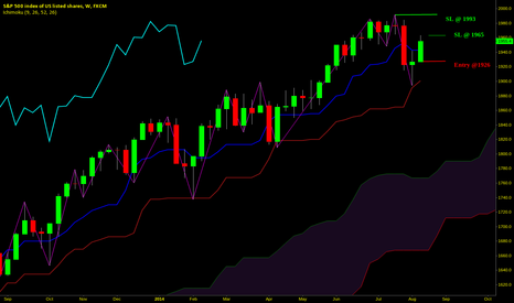 SPX500: SPX500 Possible Descending Top for Week of 8/17/14