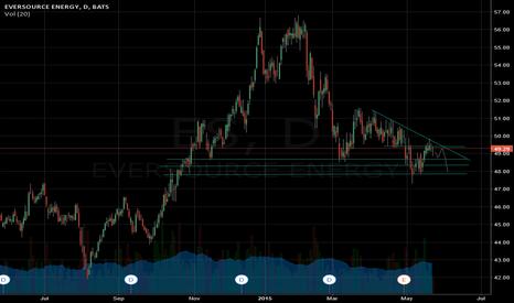 ES: First Trial. Short.