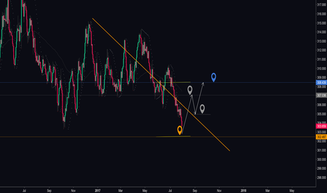 EURHUF: The Hungarian forint is technically strong enough...
