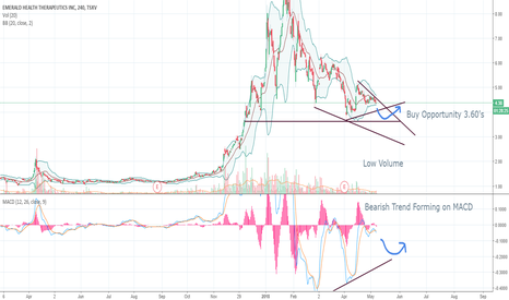 EMH Stock Price and Chart — TSXV:EMH — TradingView