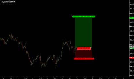 XAUUSD: GOLD / 30 trades / Trade 1#