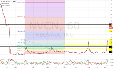 NVCN: Nothing going on here boys and girls, see ya later.
