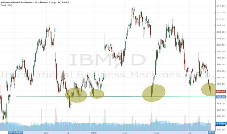 IBM: IBM Power support
