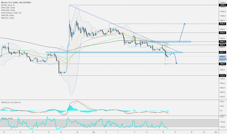 P 2000 Nhn.Btcusd 240 Bitcoin Is On Shaky Grounds For Bitfinex