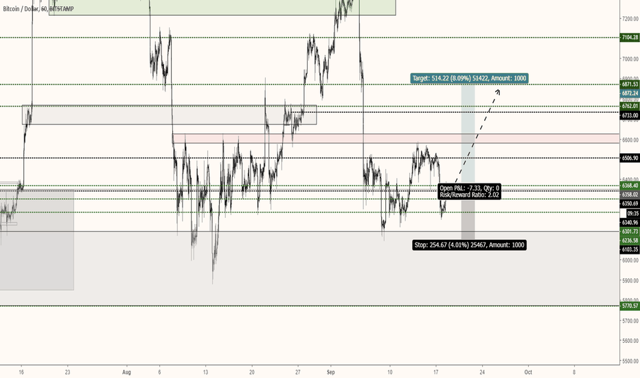 BTCUSD: good bounce here on btc
