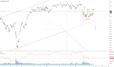 SPY: Nice little pop...right before the drop