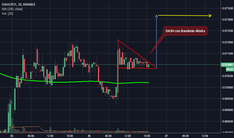 DASHBTC: https://es.tradingview.com/chart/h1P6MBwb/