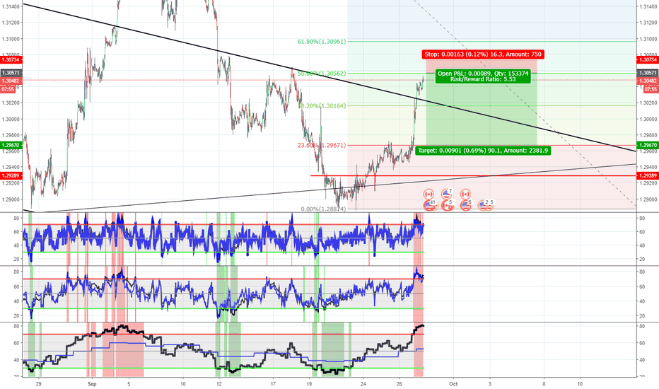 USDCAD: usdcad ready to drop??