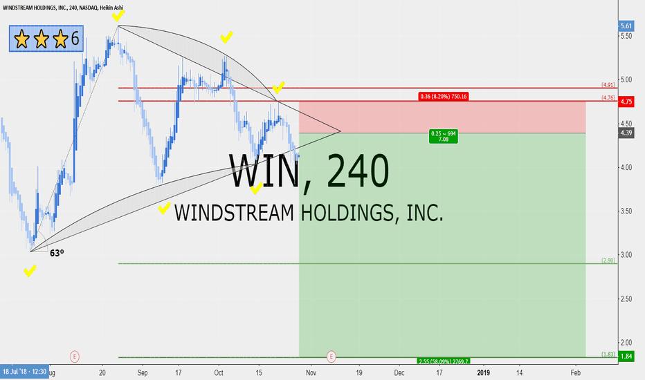 WIN: WIN 7 RRR short