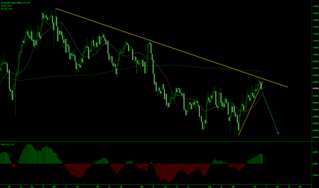 USDCHF: The USDCHF started selling after breaking the MA20