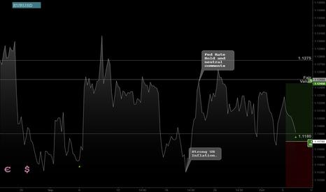 EURUSD: Jeepson Trading // Buy EURUSD