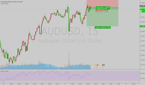 AUDUSD: How to do a good day short trading