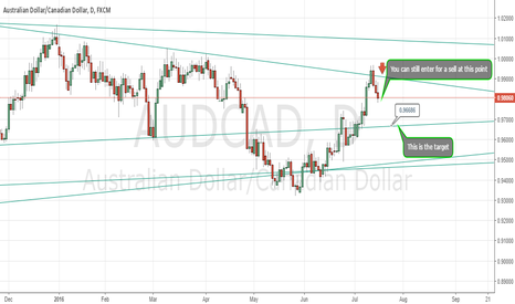 AUDCAD: Sell the AUDCAD at current price for the downward move