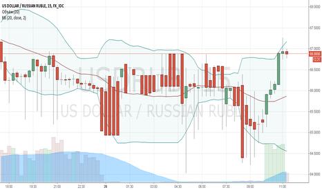 USDRUB: доллар будет дорожать