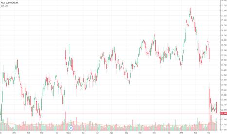 CS: AXA: ¿Hasta cuándo/dónde la llevará el mercado? www.divacons.es