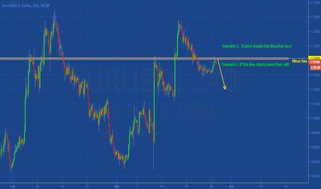 EURUSD: Maybe 4