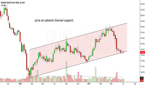 BHEL: bhel looks bullish in medium term