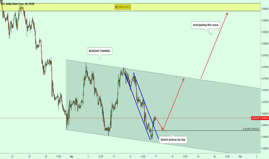 USDCHF:  New Buying Opportunity: USDCHF
