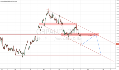 GBPAUD: GBPAUD - strong bearish - July 19 - technical analysis