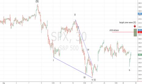 SPX: SPX Elliott Wave update 8/29/17