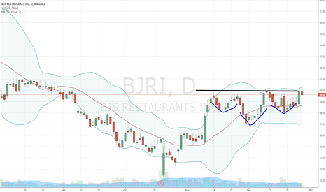 BJRI: $BJRI reiteration of breakout