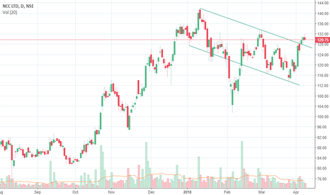 NCC: watch channel