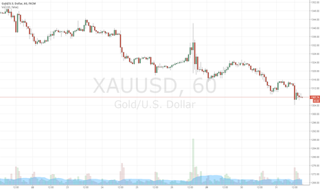 XAUUSD: Gold Currently Trading Lower, But For How Long?