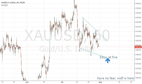 XAUUSD: XAUUSD. BUY AT FIVE