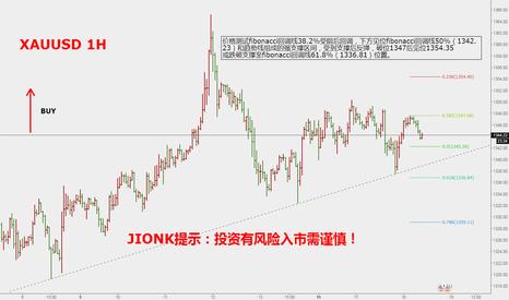 XAUUSD: 老谢金融(JIONK):黄金1小时分析