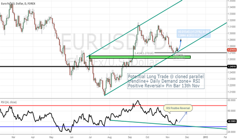 EURUSD: EUR DAILY LONG
