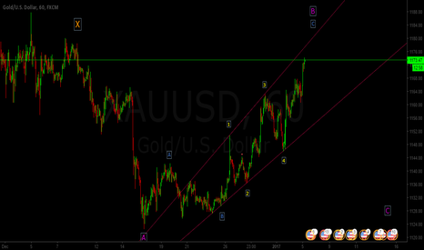 XAUUSD: More to the Downside ???