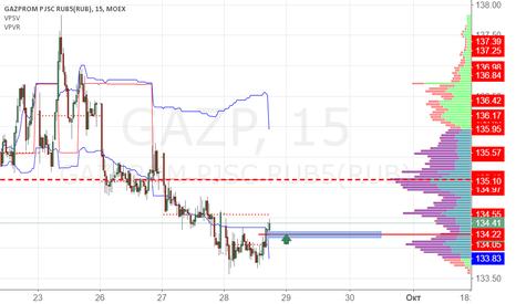 GAZP: Газпром покупка 134.20