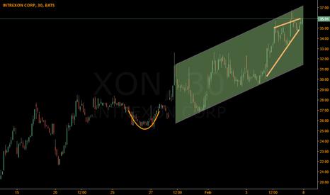 XON: $XON Short: Upper channel resistance, Bullish wedge